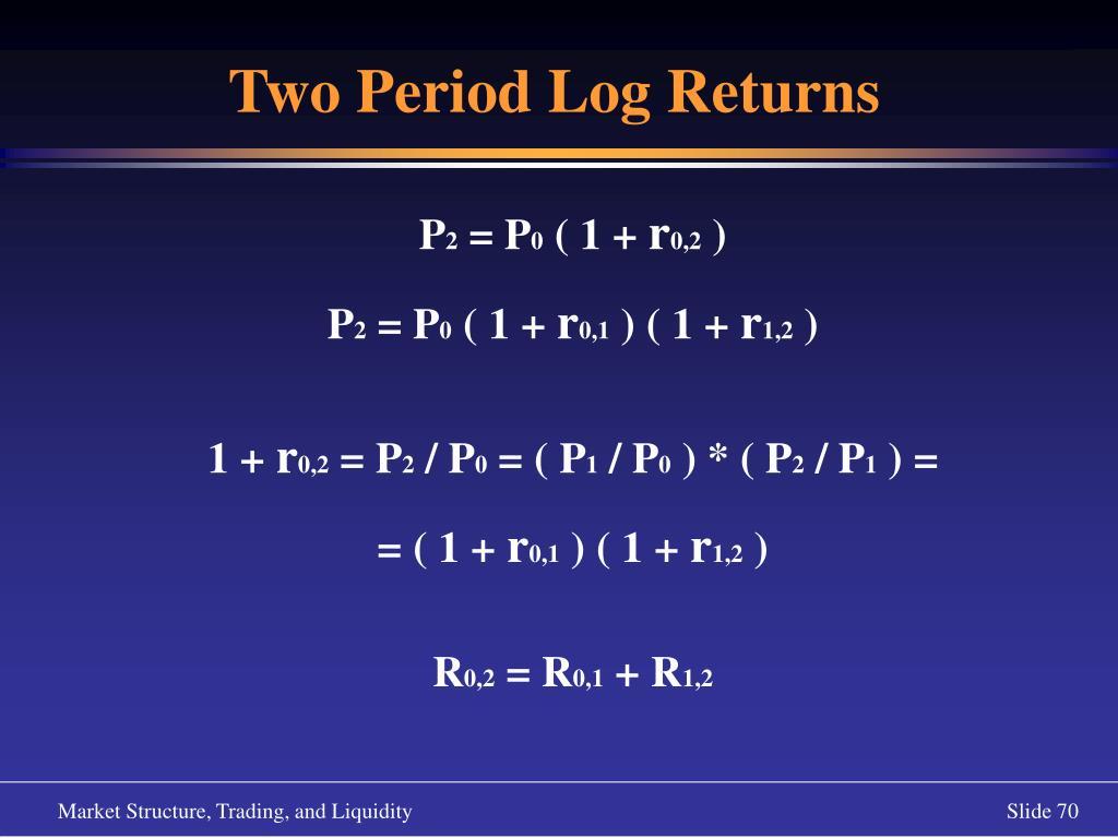 Two Period Log Returns