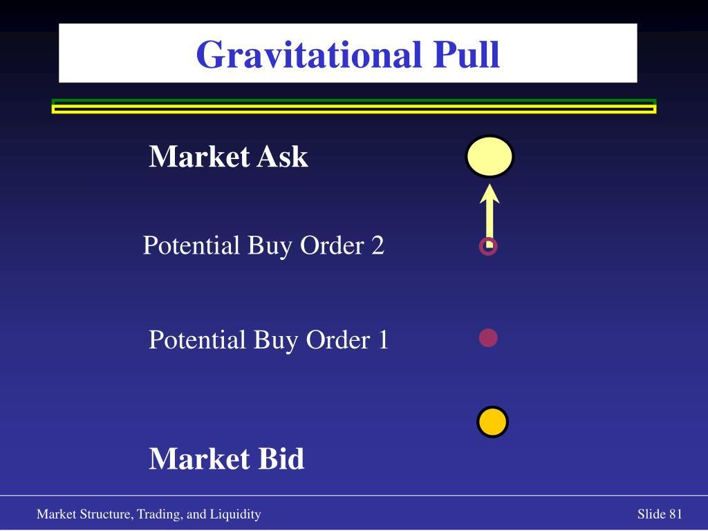 Market Ask