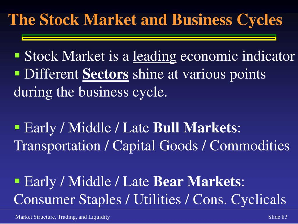The Stock Market and Business Cycles