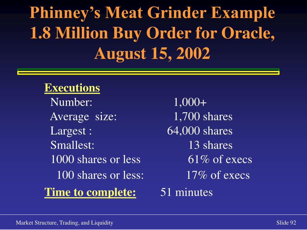 Phinney's Meat Grinder Example