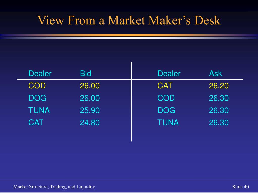 View From a Market Maker's Desk