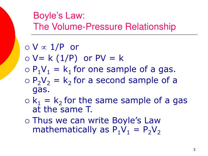 Boyle s law the volume pressure relationship