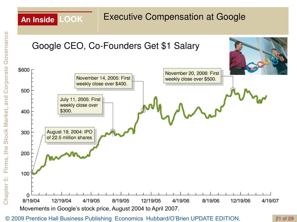 Executive Compensation at Google