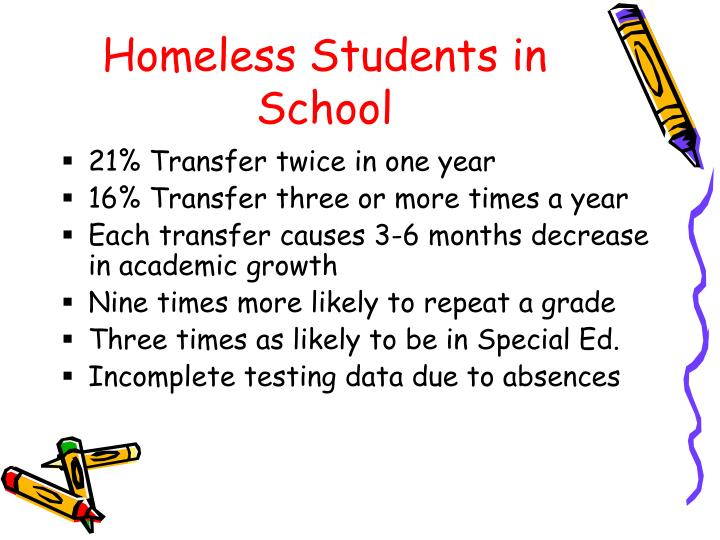 Homeless Students in School