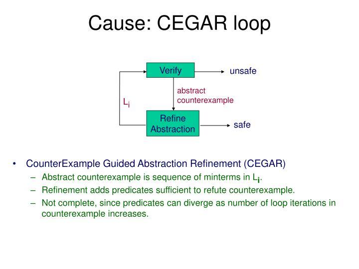 Cause: CEGAR loop
