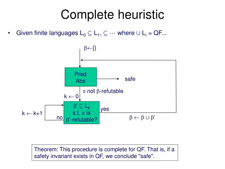 Complete heuristic