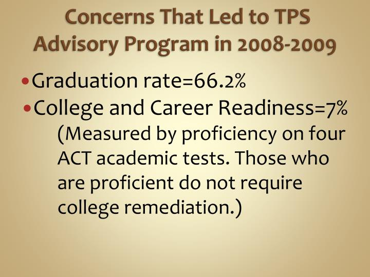 Concerns That Led to TPS Advisory Program in 2008-2009