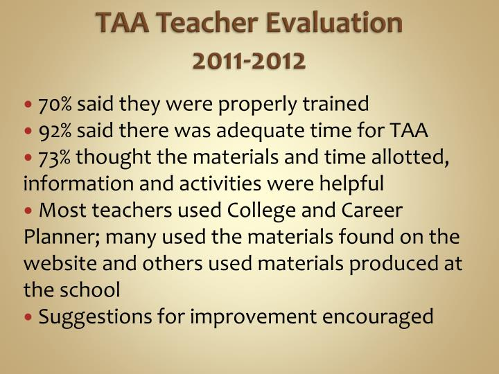 TAA Teacher Evaluation