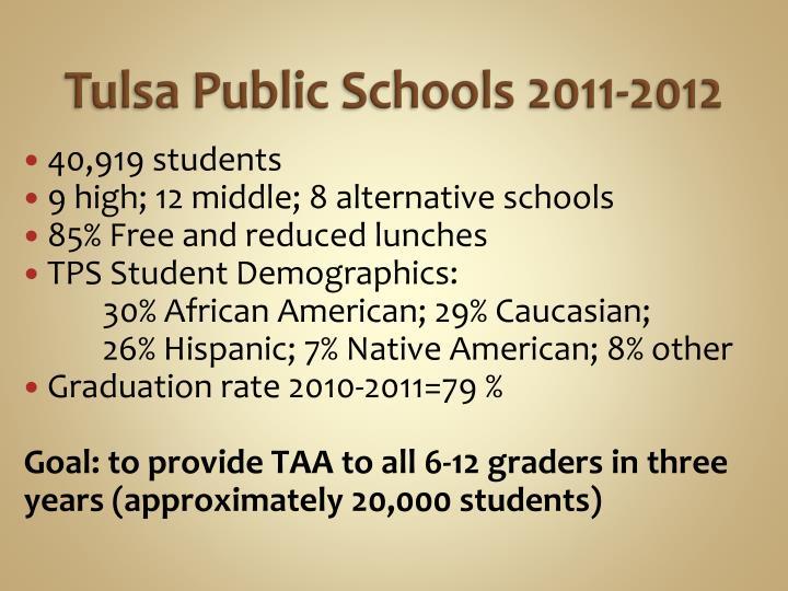 Tulsa Public Schools 2011-2012