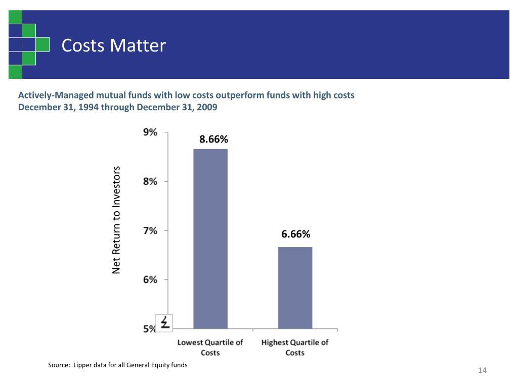 Costs Matter