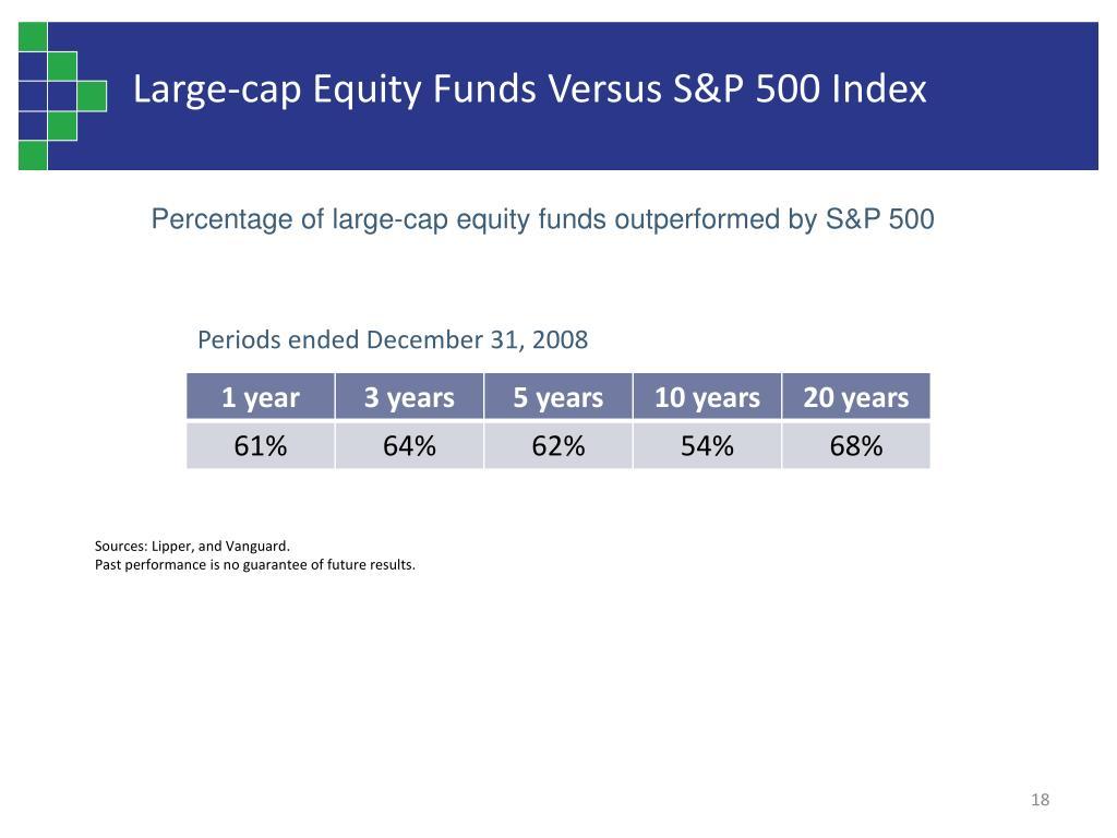 Large-cap Equity Funds Versus S&P 500 Index