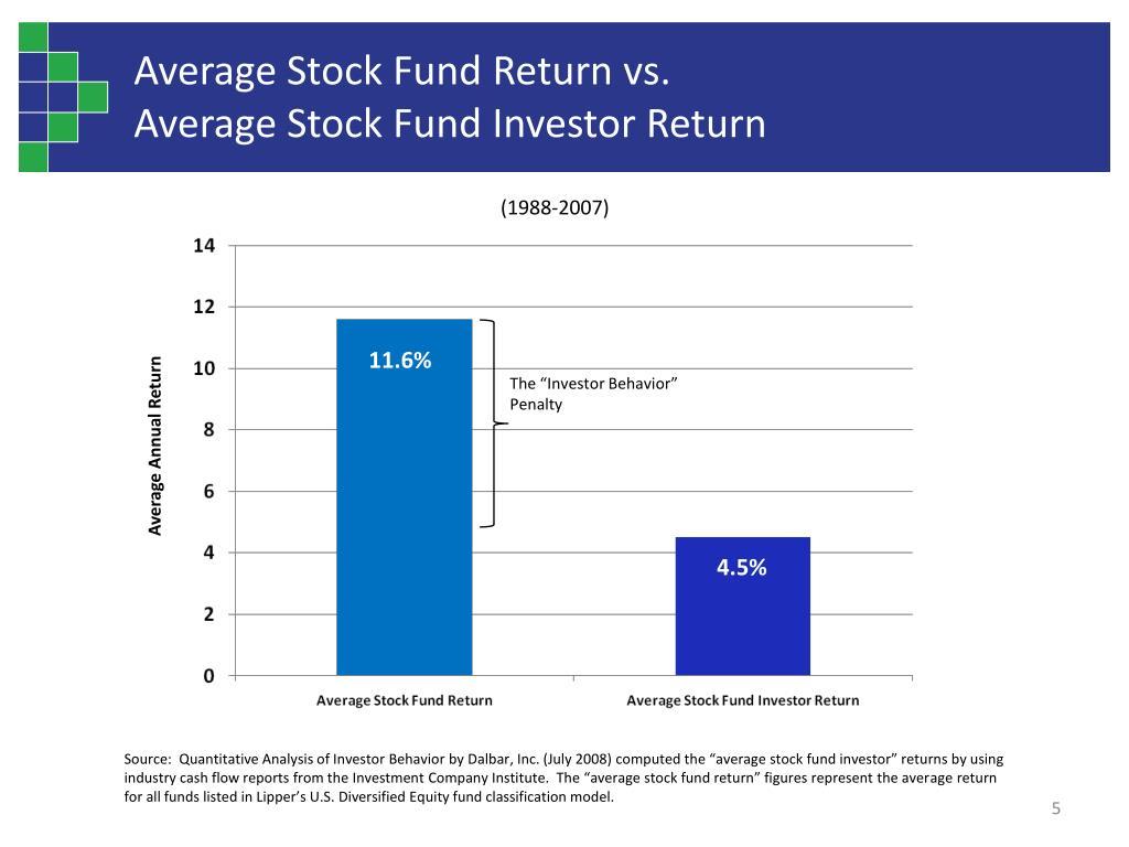 Average Stock Fund Return vs.