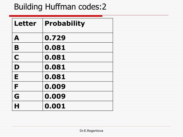 Building Huffman codes:2