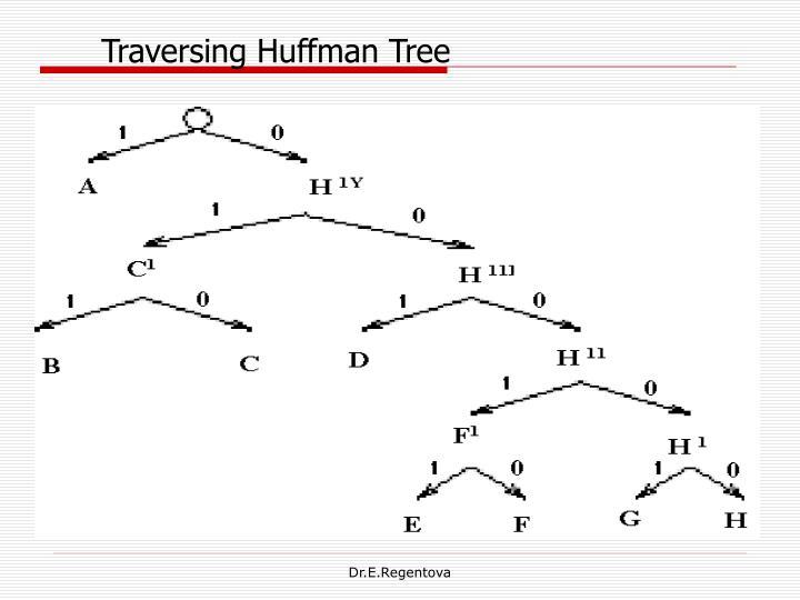 Traversing Huffman Tree
