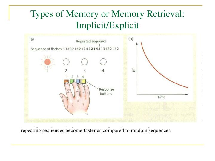 Types of Memory or Memory Retrieval: