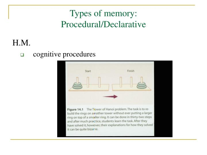 Types of memory: