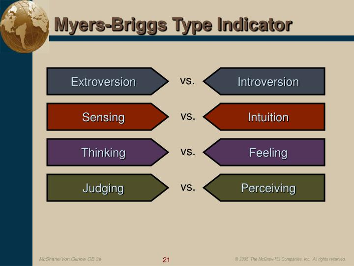mars model of individual Types of individual behavior by relivingmbadays on july 29, 2012 there are five types of individual behaviors that enable organization to interact with their environment acquire share and use knowledge to the best advantage and meet the needs of various stakeholder.