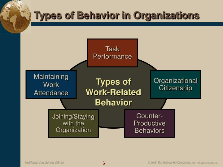 mars model of individual Mars perception and different situational factors question # 2 use the mars model of individual behaviour and performance to diagnose.