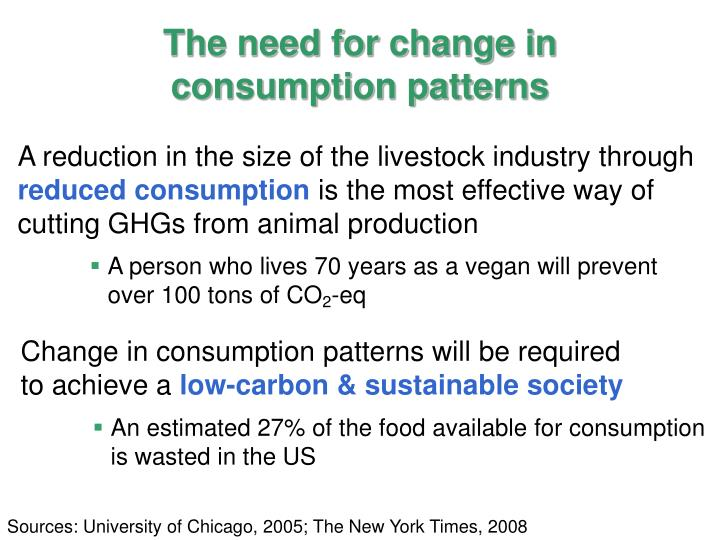 The need for change in consumption patterns