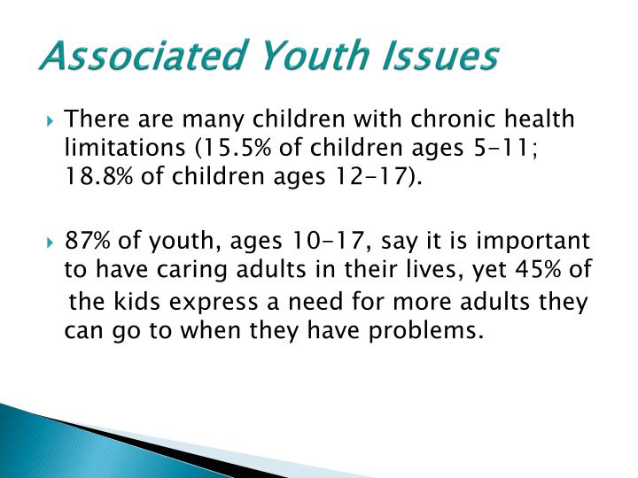 Associated Youth Issues