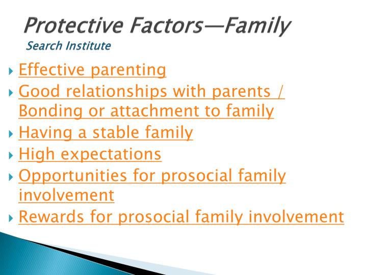 Protective Factors—Family