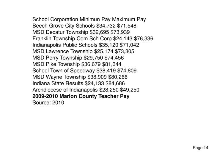 School Corporation