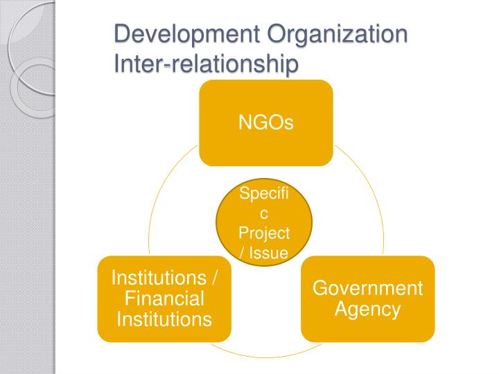 Development Organization