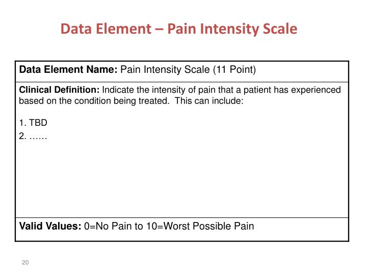 Data Element – Pain Intensity Scale