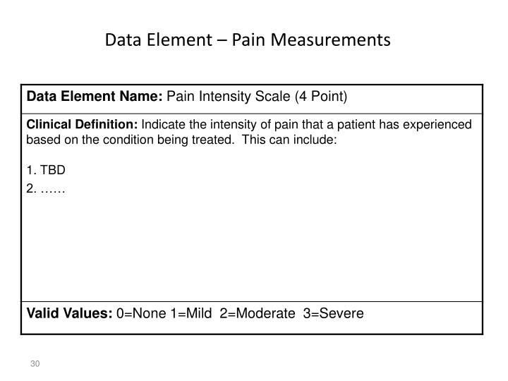 Data Element – Pain Measurements