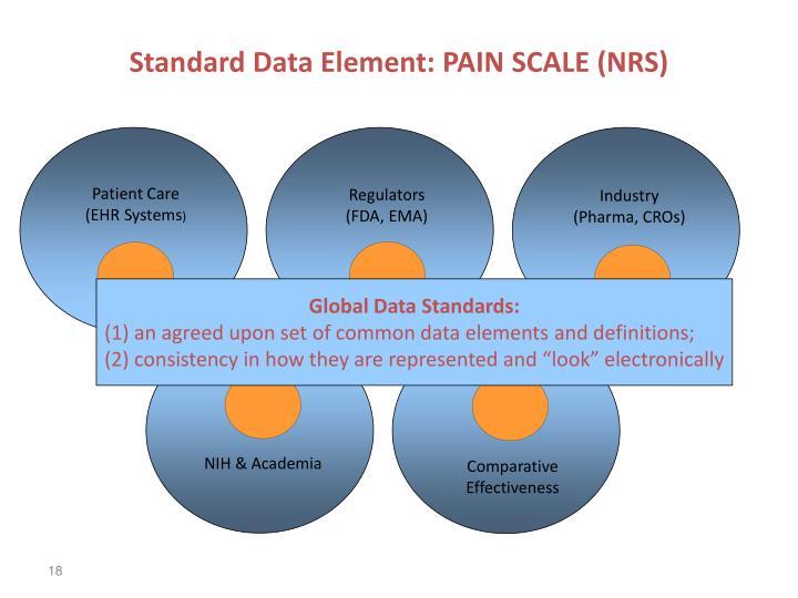 Standard Data Element:
