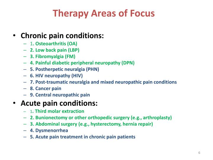 Therapy Areas of Focus