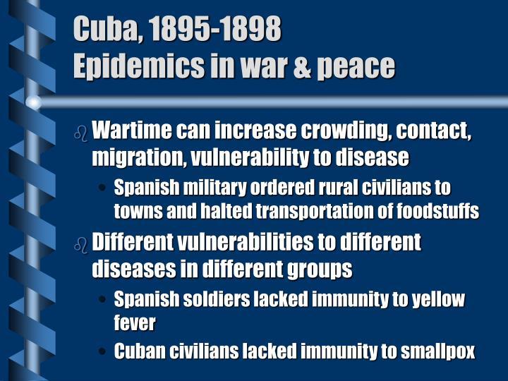 Cuba, 1895-1898