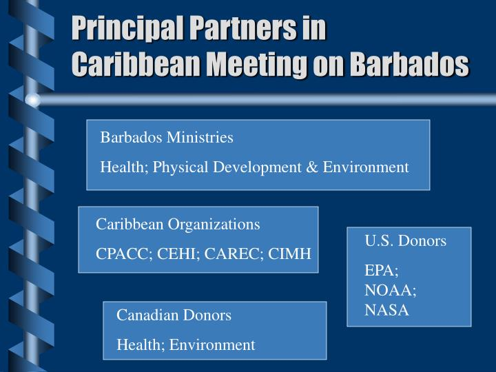 Principal Partners in