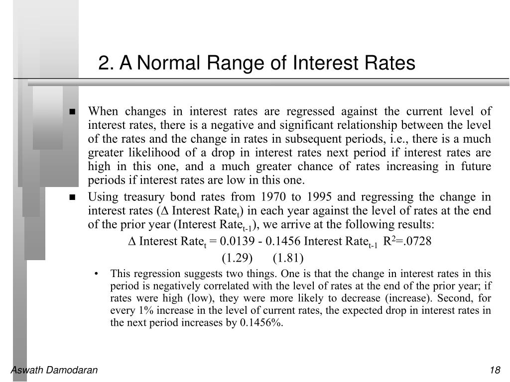 2. A Normal Range of Interest Rates