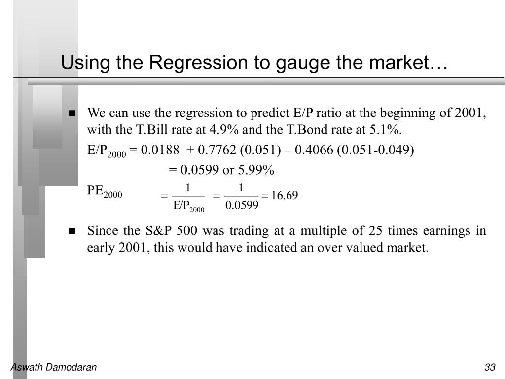 Using the Regression to gauge the market…