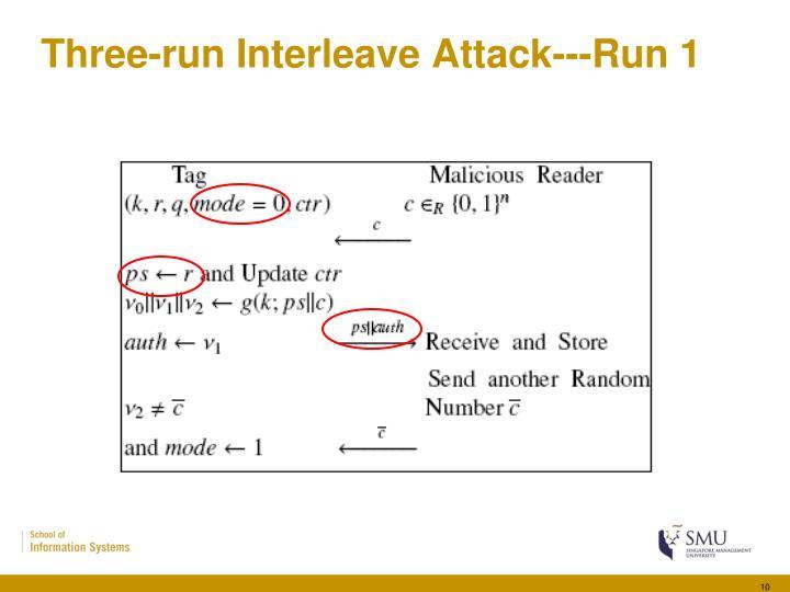 Three-run Interleave Attack---Run 1