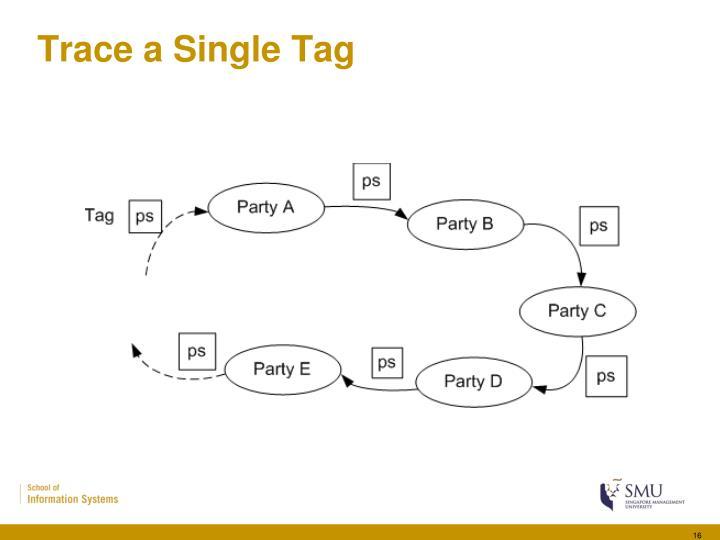 Trace a Single Tag