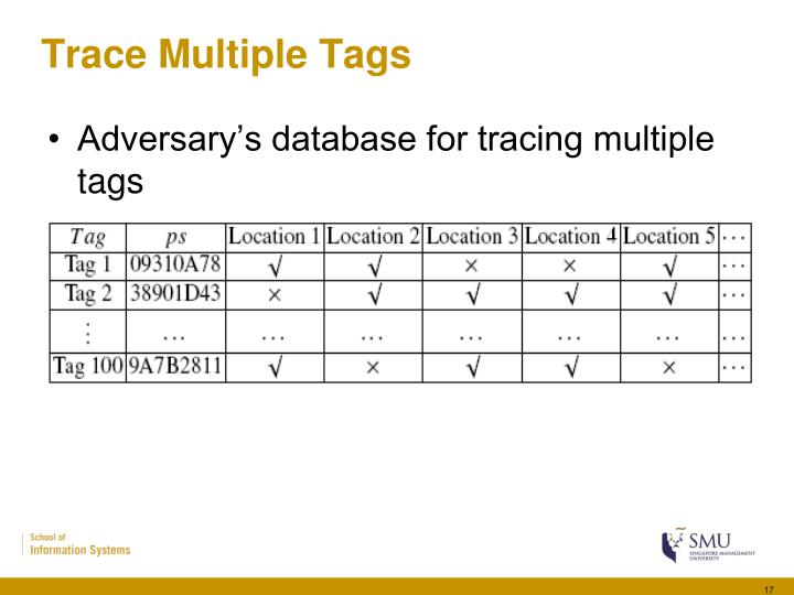 Trace Multiple Tags
