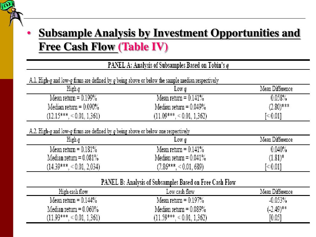 Subsample Analysis by Investment Opportunities and Free Cash Flow