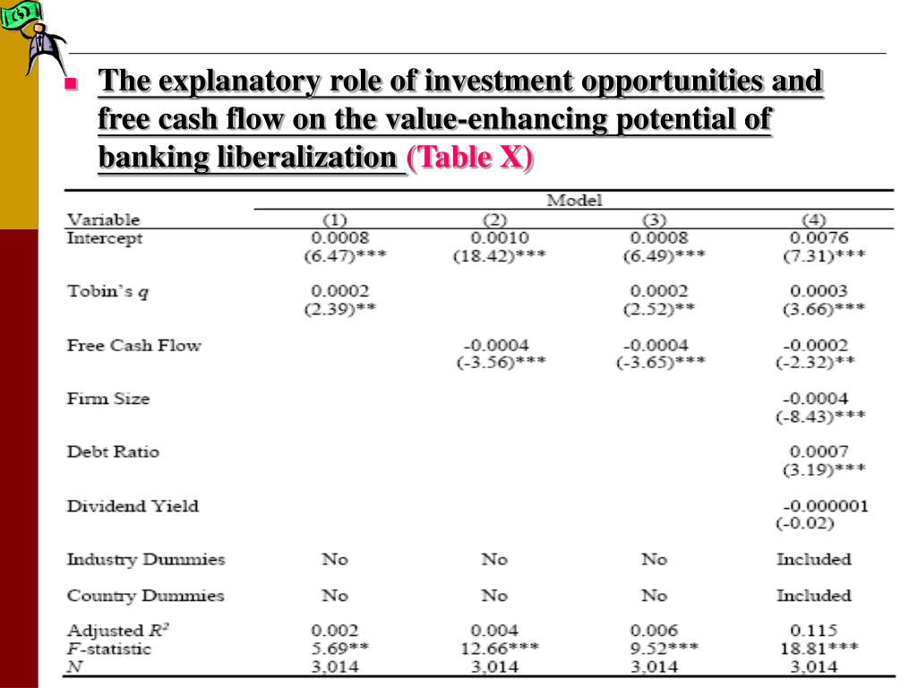 The explanatory role of investment opportunities and free cash flow on the value-enhancing potential of banking liberalization