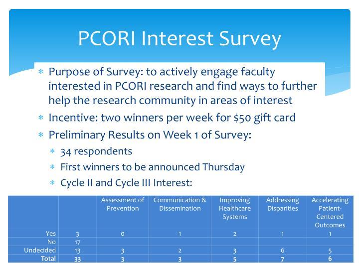 PCORI Interest Survey