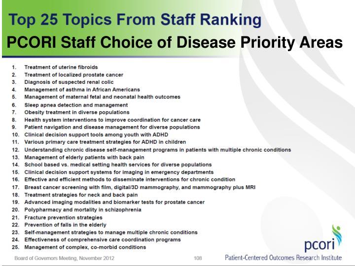 PCORI Staff Choice of Disease Priority Areas