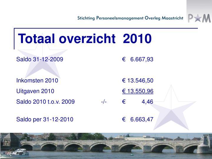Totaal overzicht  2010
