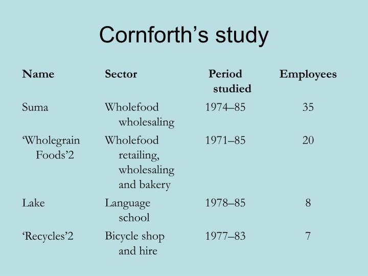 Cornforth's study