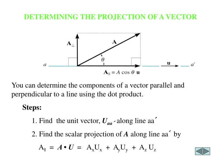 Section Vector spaces of chapter   Linear Algebra