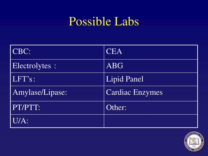 Possible Labs
