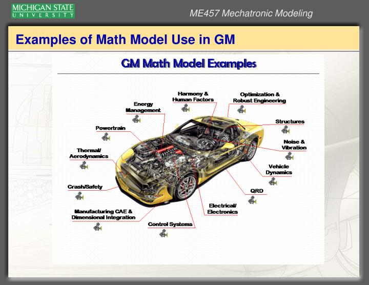 Examples of Math Model Use in GM