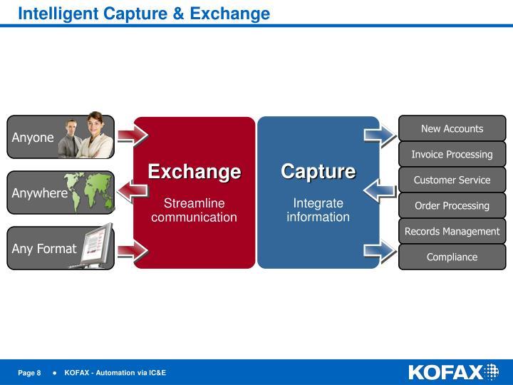 Intelligent Capture & Exchange