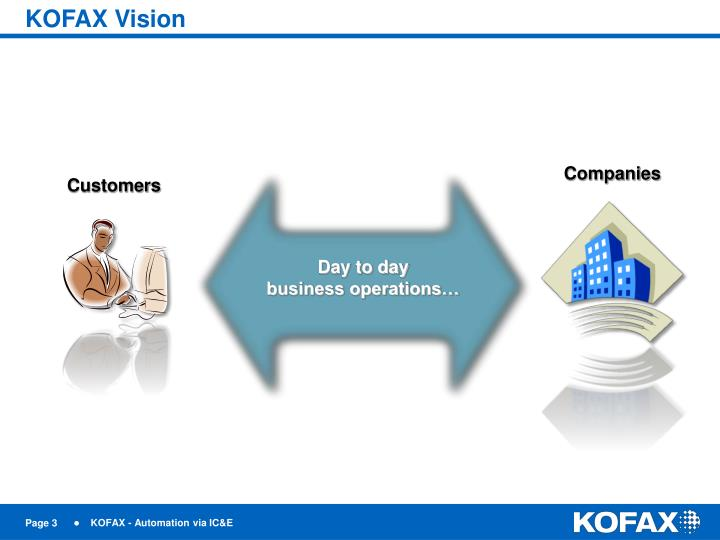 KOFAX Vision