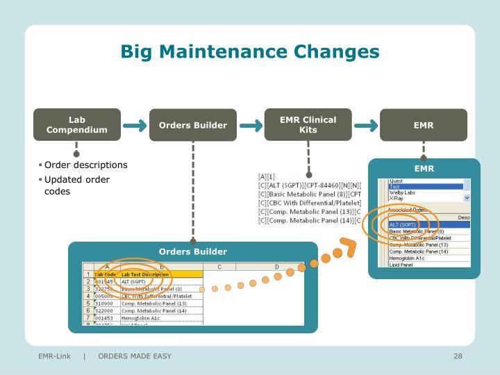 Big Maintenance Changes